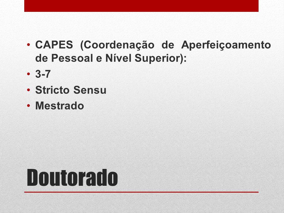 CAPES (Coordenação de Aperfeiçoamento de Pessoal e Nível Superior):
