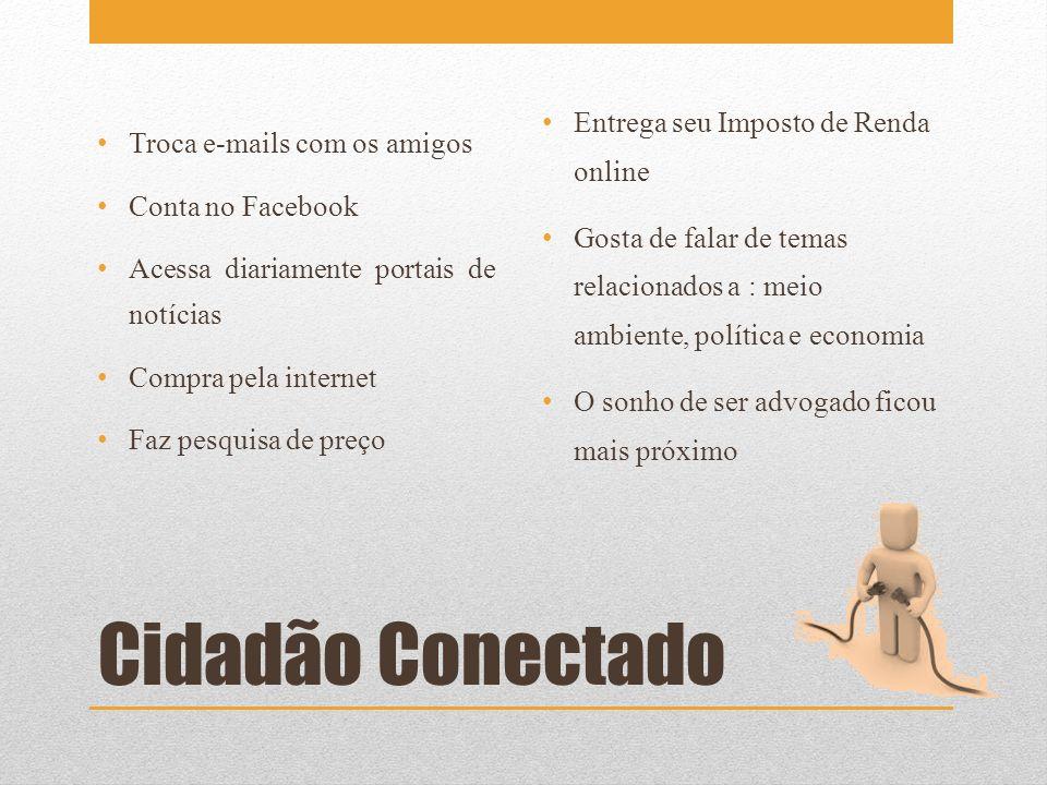 Cidadão Conectado Entrega seu Imposto de Renda online