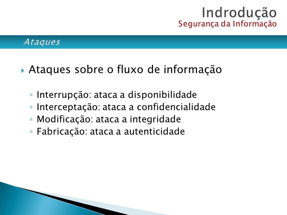Indrodução Segurança da Informação