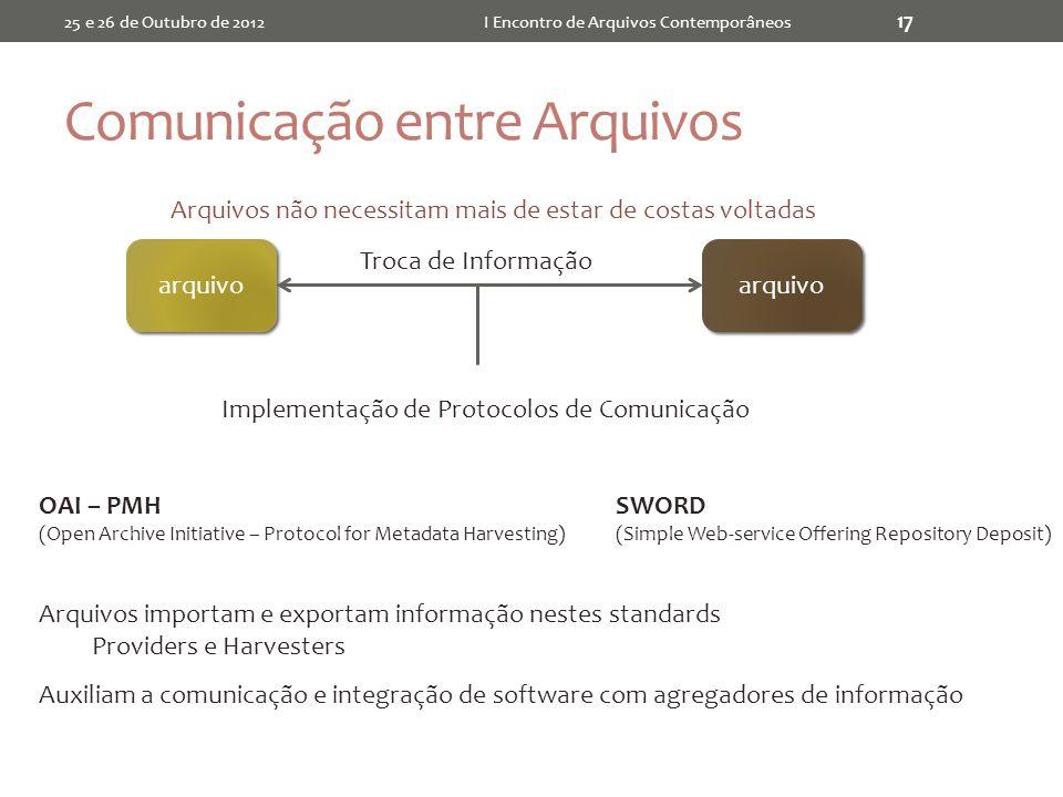 Comunicação entre Arquivos