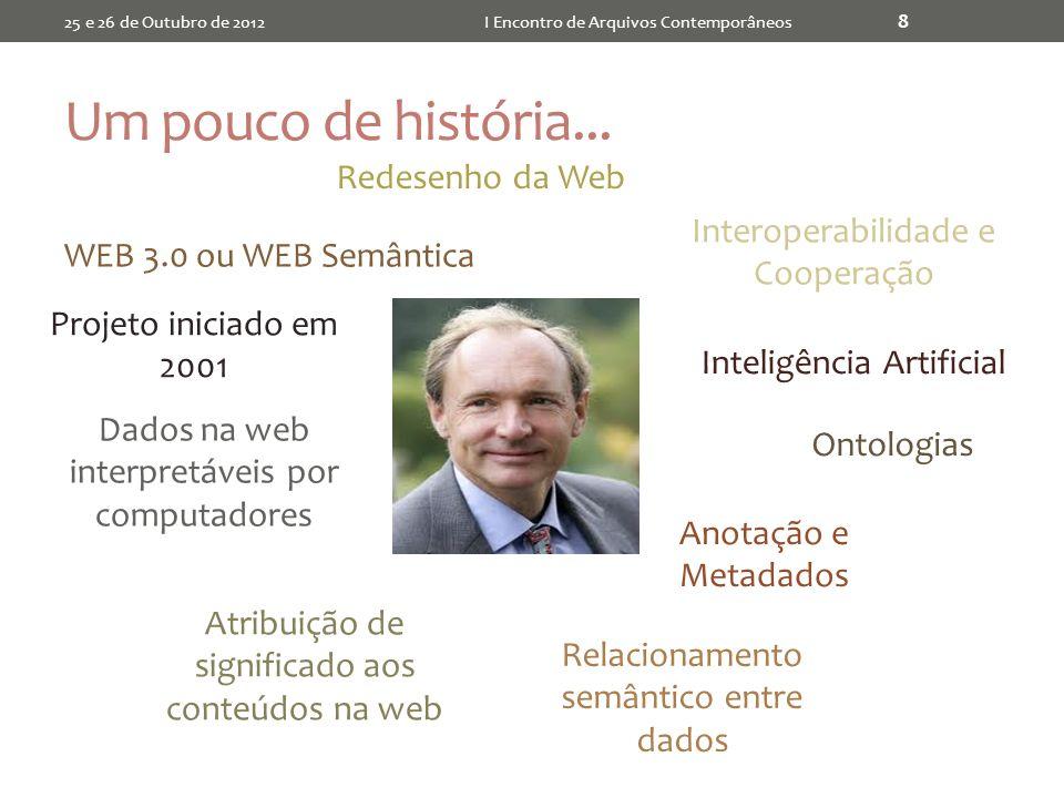 Um pouco de história... Redesenho da Web