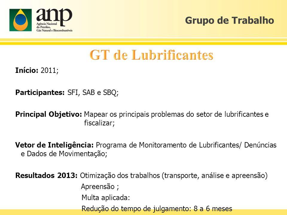 GT de Lubrificantes Grupo de Trabalho Início: 2011;