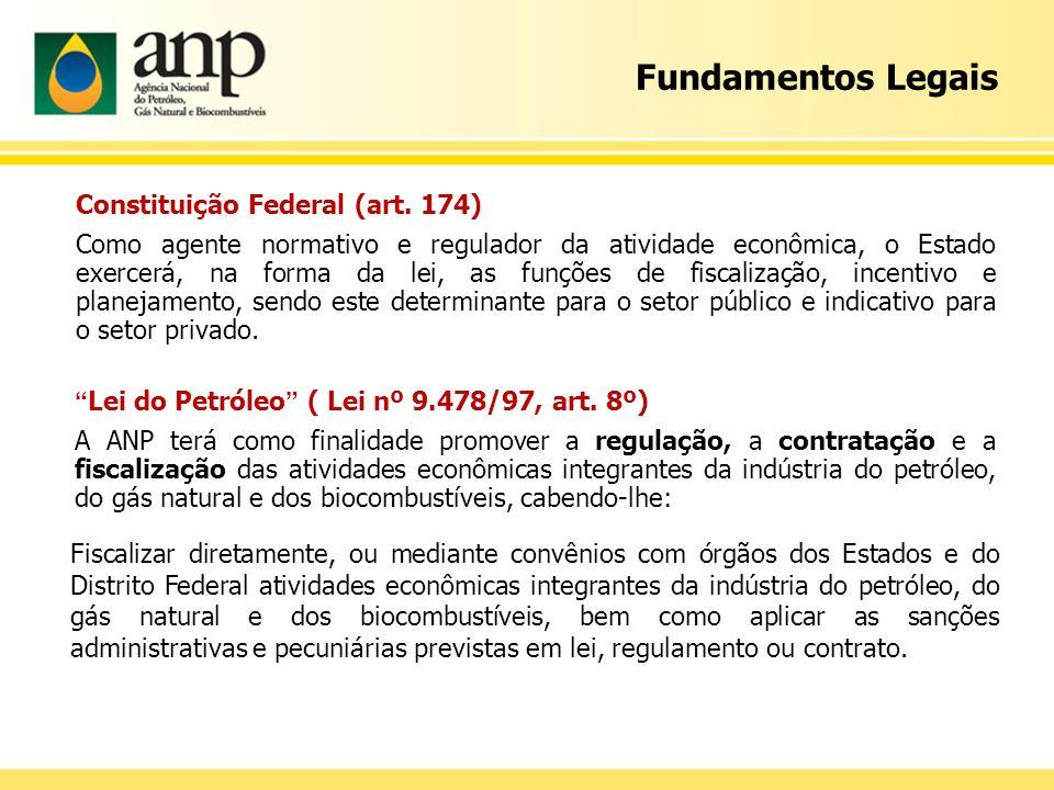 Fundamentos Legais Constituição Federal (art. 174)