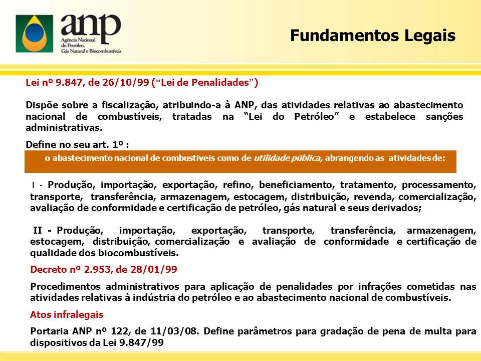 Fundamentos Legais Lei nº 9.847, de 26/10/99 ( Lei de Penalidades )