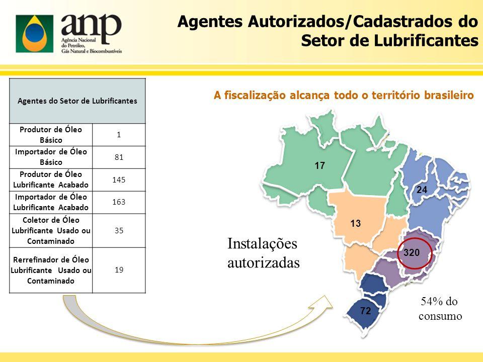 Agentes Autorizados/Cadastrados do Setor de Lubrificantes