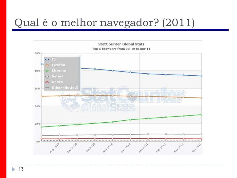 Qual é o melhor navegador (2011)