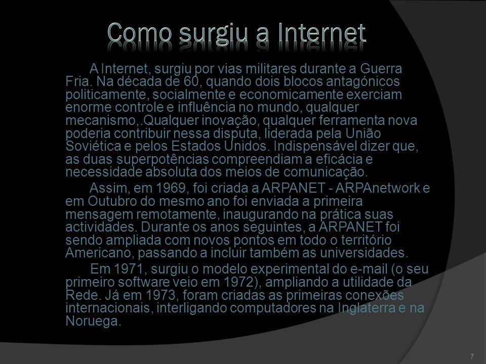 Como surgiu a Internet