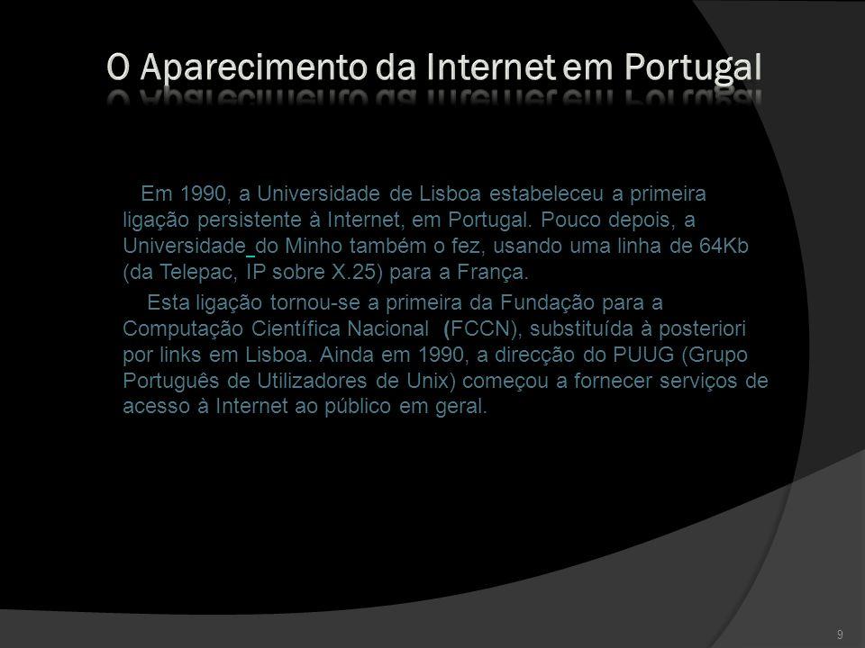 O Aparecimento da Internet em Portugal