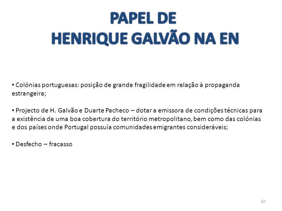 PAPEL DE HENRIQUE GALVÃO NA EN