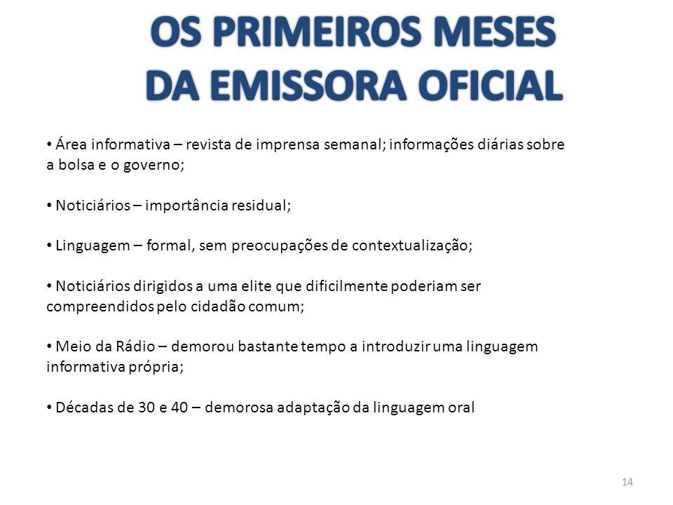 OS PRIMEIROS MESES DA EMISSORA OFICIAL