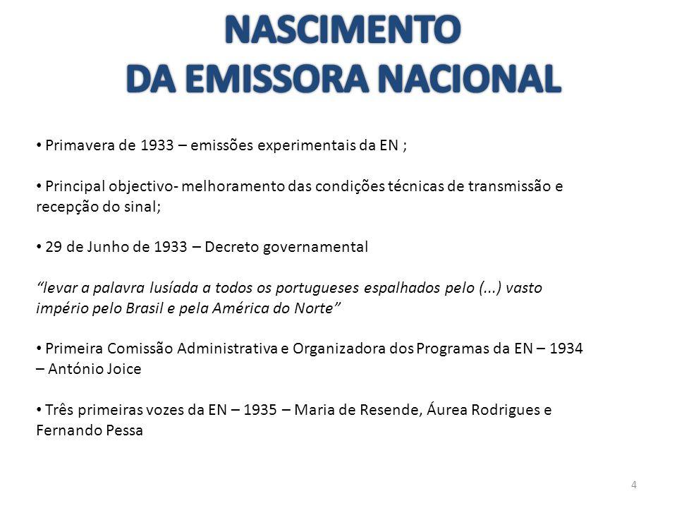 NASCIMENTO DA EMISSORA NACIONAL