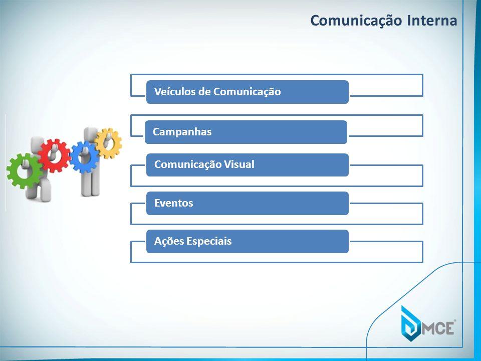 Comunicação Interna Veículos de Comunicação Campanhas