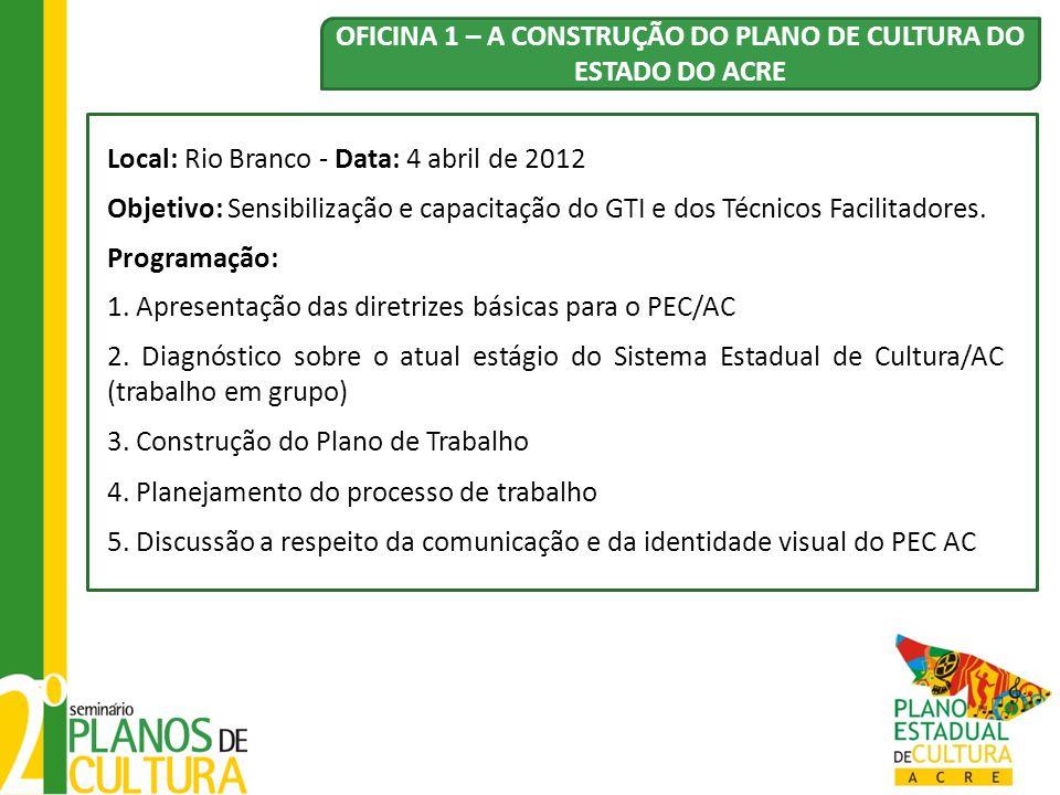 OFICINA 1 – A CONSTRUÇÃO DO PLANO DE CULTURA DO ESTADO DO ACRE