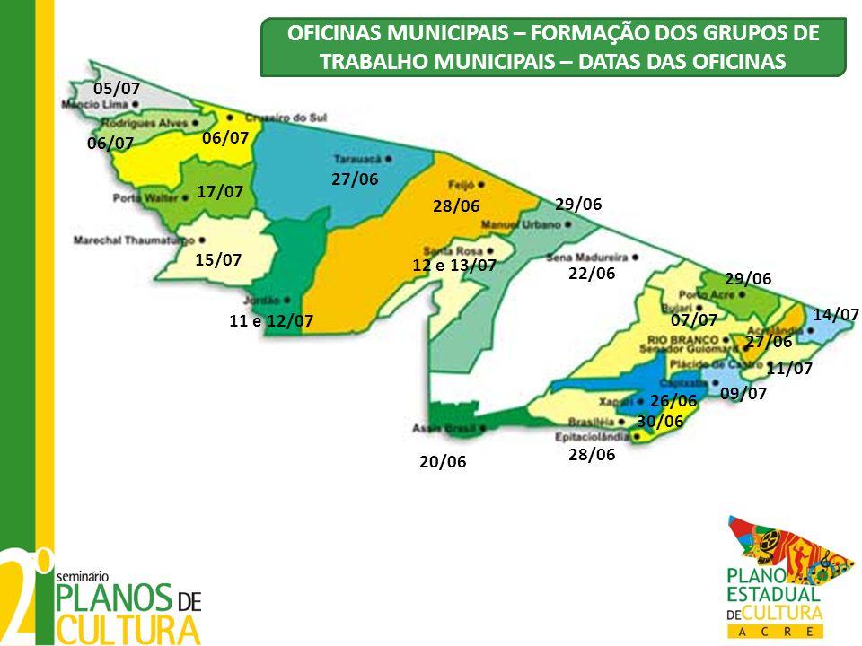 OFICINAS MUNICIPAIS – FORMAÇÃO DOS GRUPOS DE TRABALHO MUNICIPAIS – DATAS DAS OFICINAS