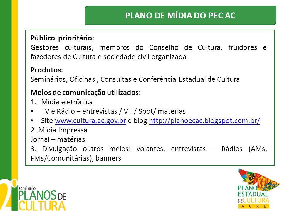 PLANO DE MÍDIA DO PEC AC Público prioritário: