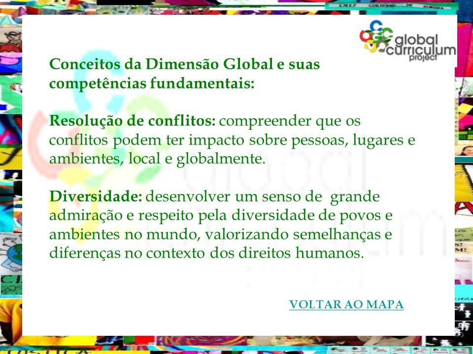 Conceitos da Dimensão Global e suas competências fundamentais: