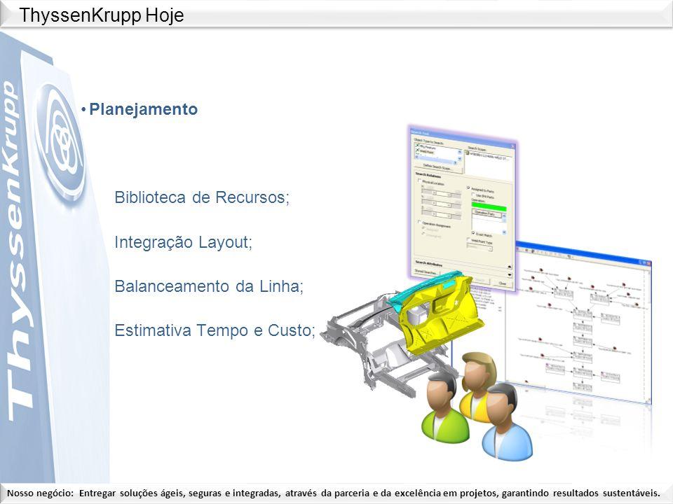 ThyssenKrupp Hoje Planejamento Biblioteca de Recursos;