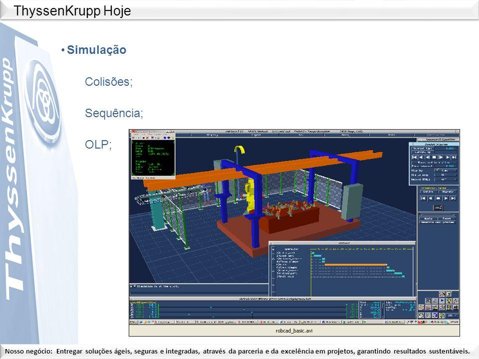 ThyssenKrupp Hoje Simulação Colisões; Sequência; OLP;