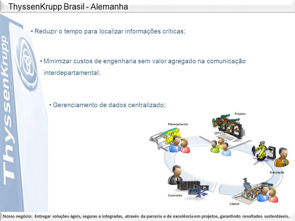 ThyssenKrupp Brasil - Alemanha