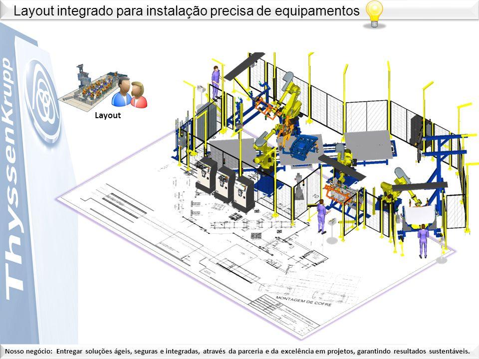 Layout integrado para instalação precisa de equipamentos