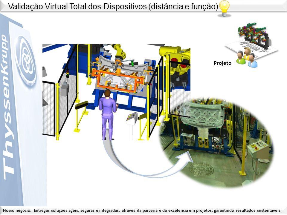 Validação Virtual Total dos Dispositivos (distância e função)