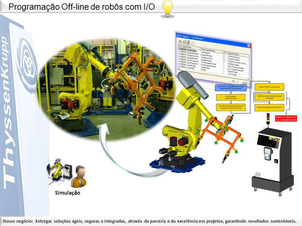 Programação Off-line de robôs com I/O