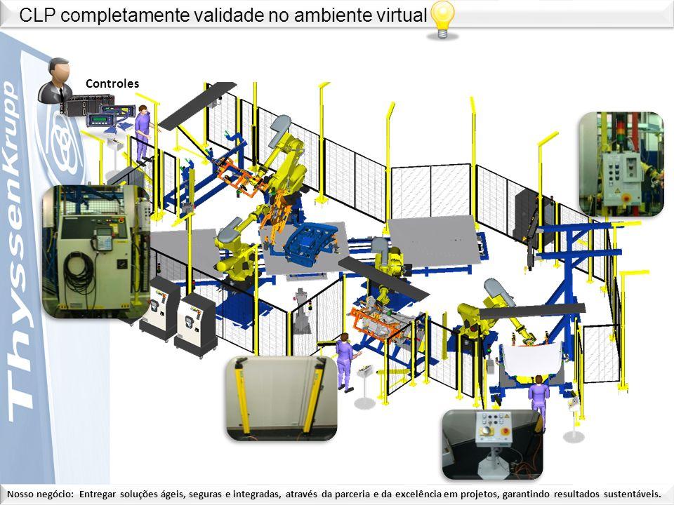 CLP completamente validade no ambiente virtual