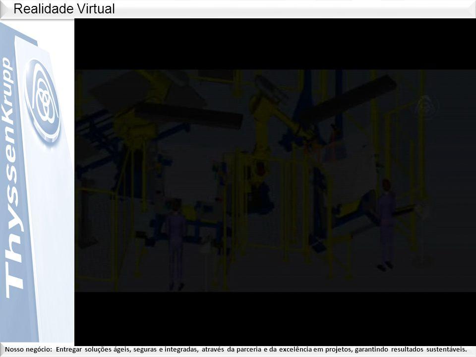 Realidade Virtual Esta tecnologia hoje disponivel para a TK que tem o objetivos. Manual mode: fechar abrir...
