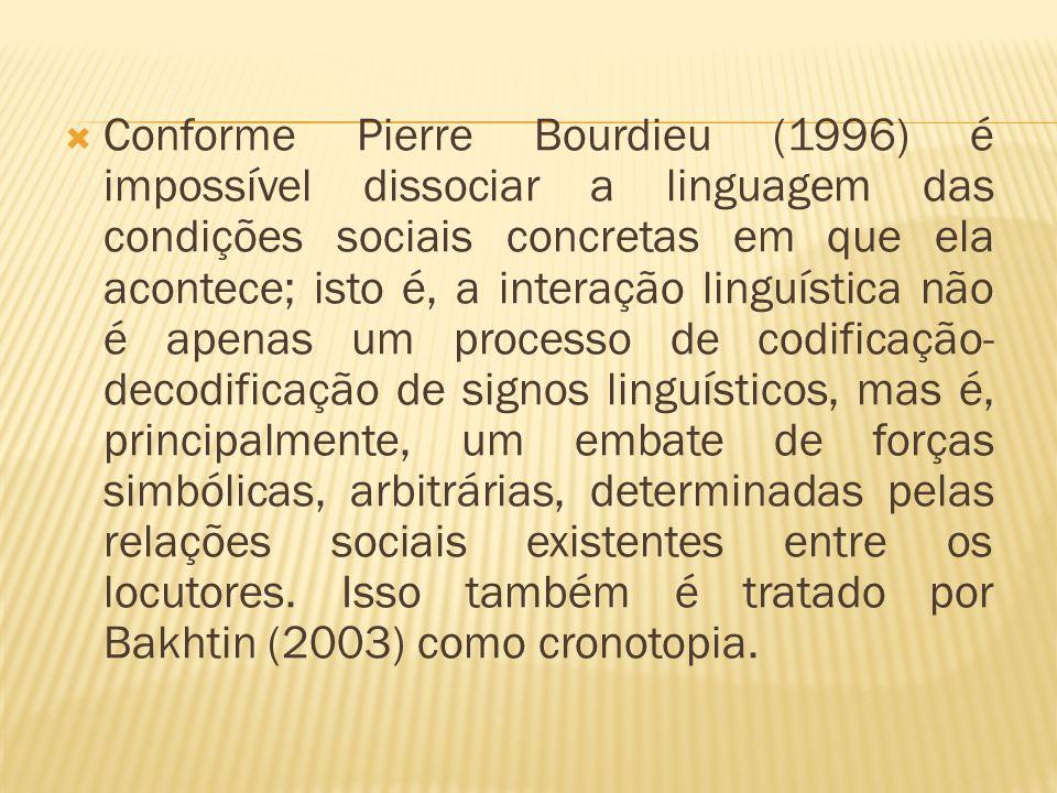 Conforme Pierre Bourdieu (1996) é impossível dissociar a linguagem das condições sociais concretas em que ela acontece; isto é, a interação linguística não é apenas um processo de codificação-decodificação de signos linguísticos, mas é, principalmente, um embate de forças simbólicas, arbitrárias, determinadas pelas relações sociais existentes entre os locutores.