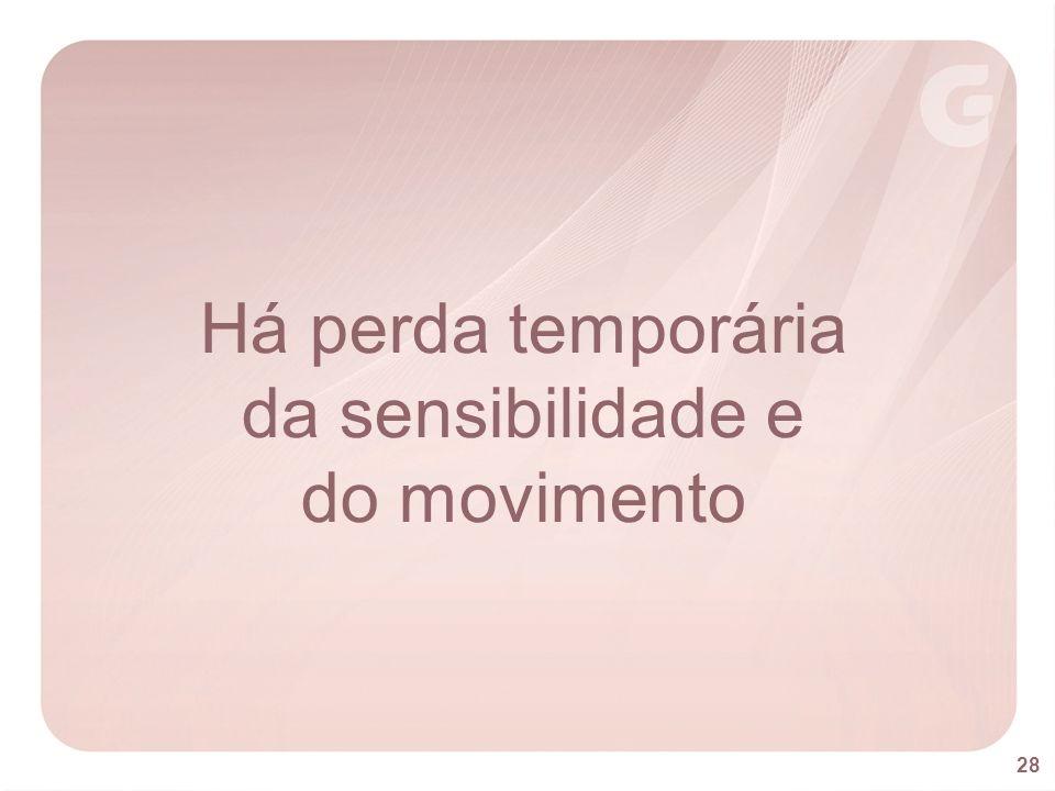Há perda temporária da sensibilidade e do movimento