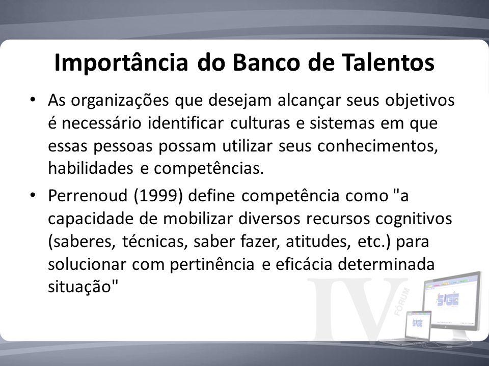 Importância do Banco de Talentos