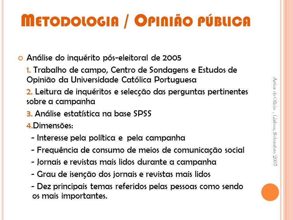 Metodologia / Opinião pública