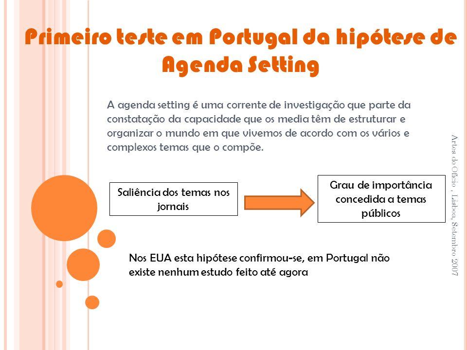 Primeiro teste em Portugal da hipótese de Agenda Setting