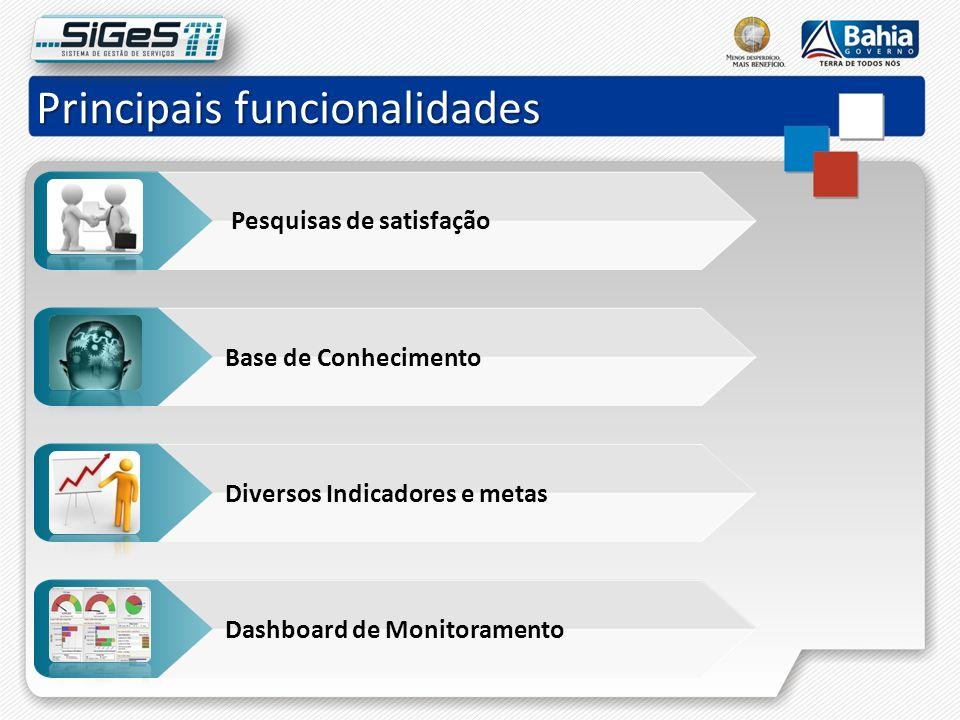 Principais funcionalidades