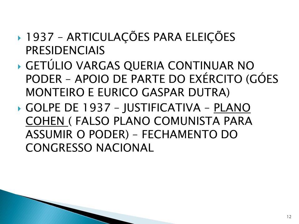 1937 – ARTICULAÇÕES PARA ELEIÇÕES PRESIDENCIAIS