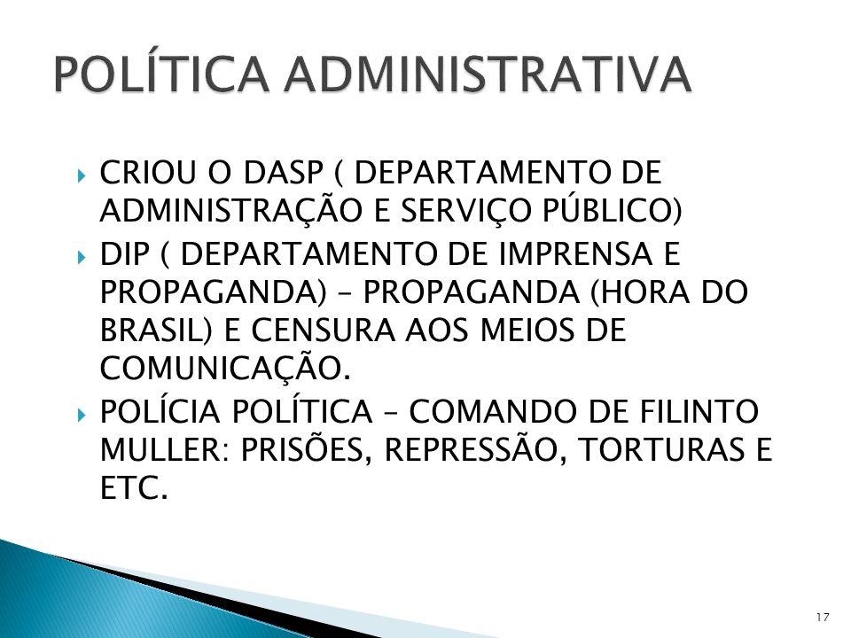 POLÍTICA ADMINISTRATIVA