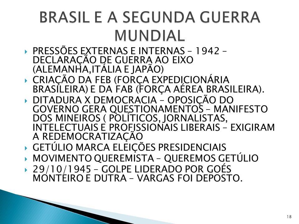 BRASIL E A SEGUNDA GUERRA MUNDIAL