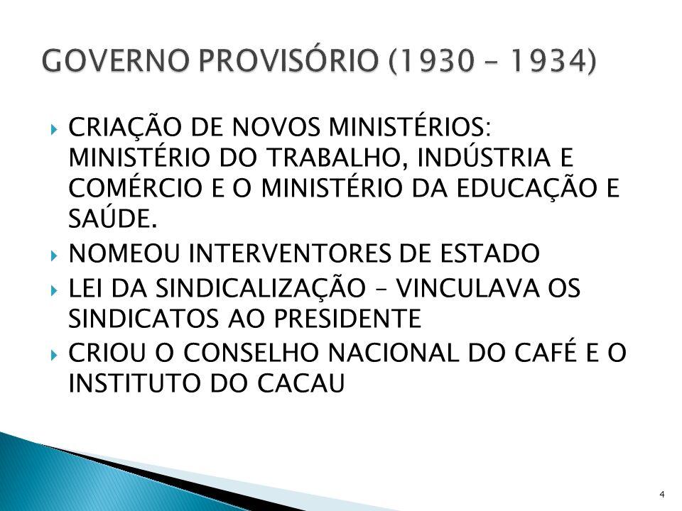 GOVERNO PROVISÓRIO (1930 – 1934)