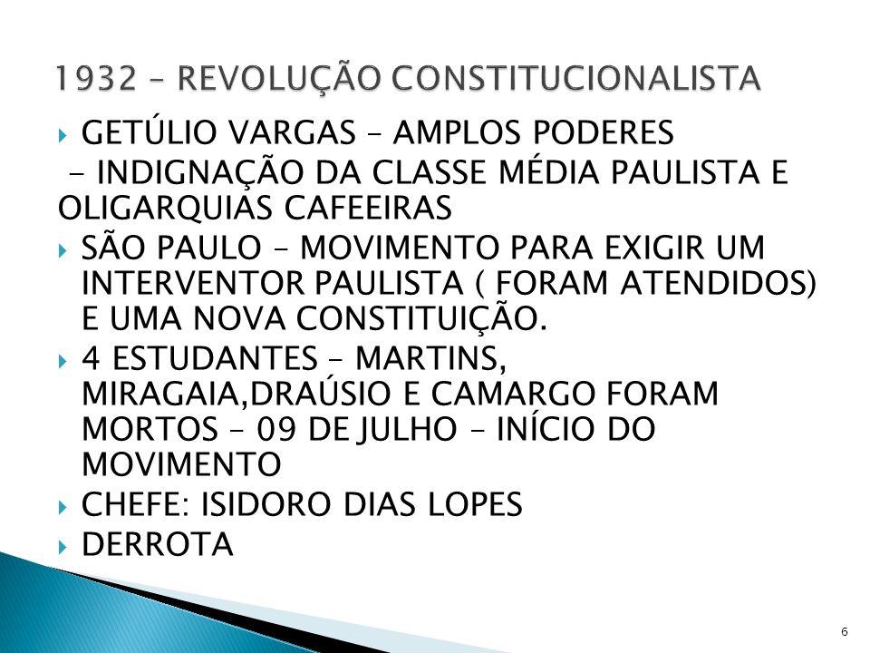 1932 – REVOLUÇÃO CONSTITUCIONALISTA