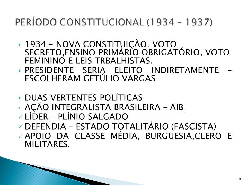PERÍODO CONSTITUCIONAL (1934 – 1937)