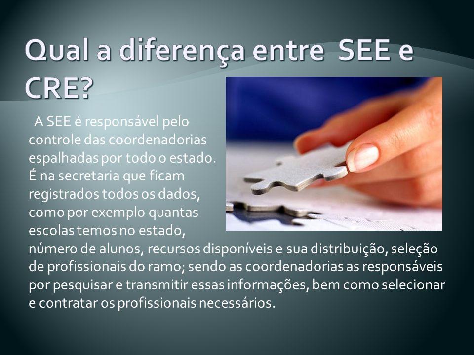 Qual a diferença entre SEE e CRE