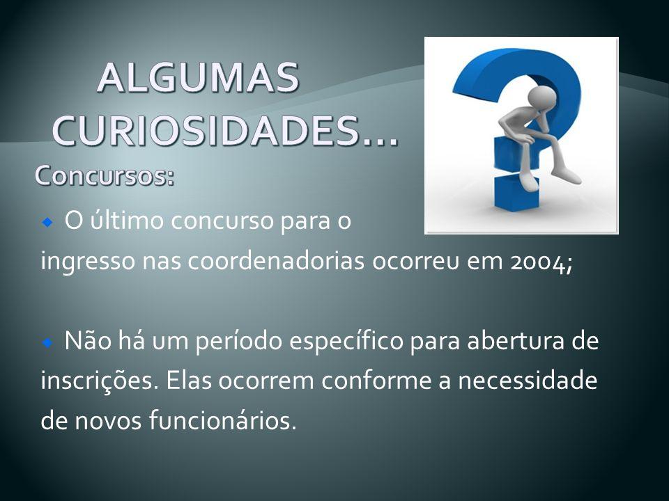 ALGUMAS CURIOSIDADES... Concursos: