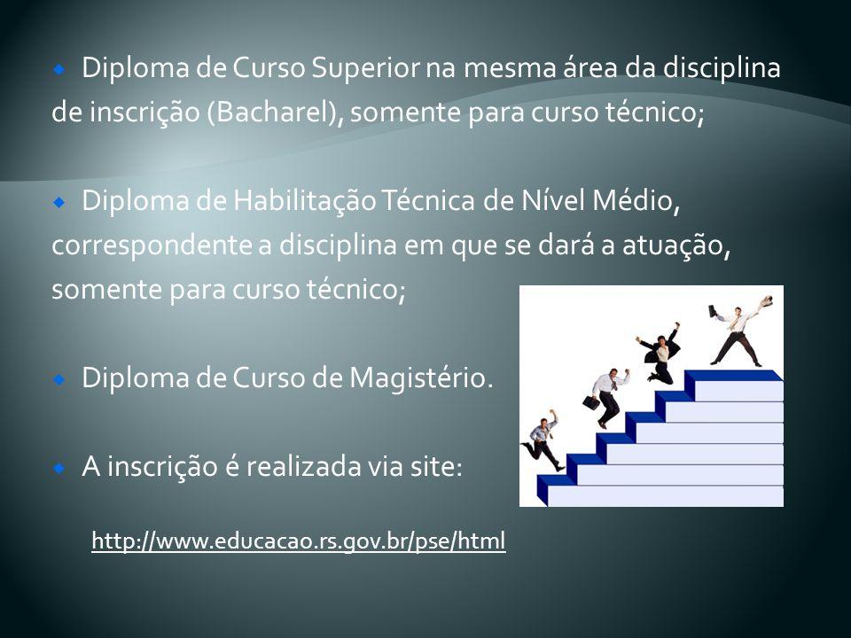 Diploma de Curso Superior na mesma área da disciplina