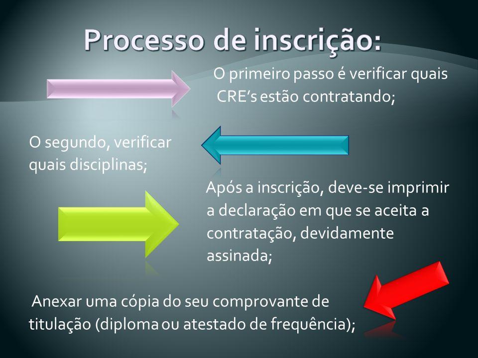 Processo de inscrição: