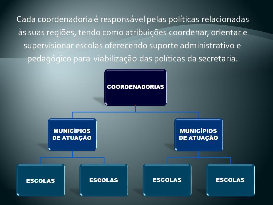 Cada coordenadoria é responsável pelas políticas relacionadas às suas regiões, tendo como atribuições coordenar, orientar e supervisionar escolas oferecendo suporte administrativo e pedagógico para viabilização das políticas da secretaria.