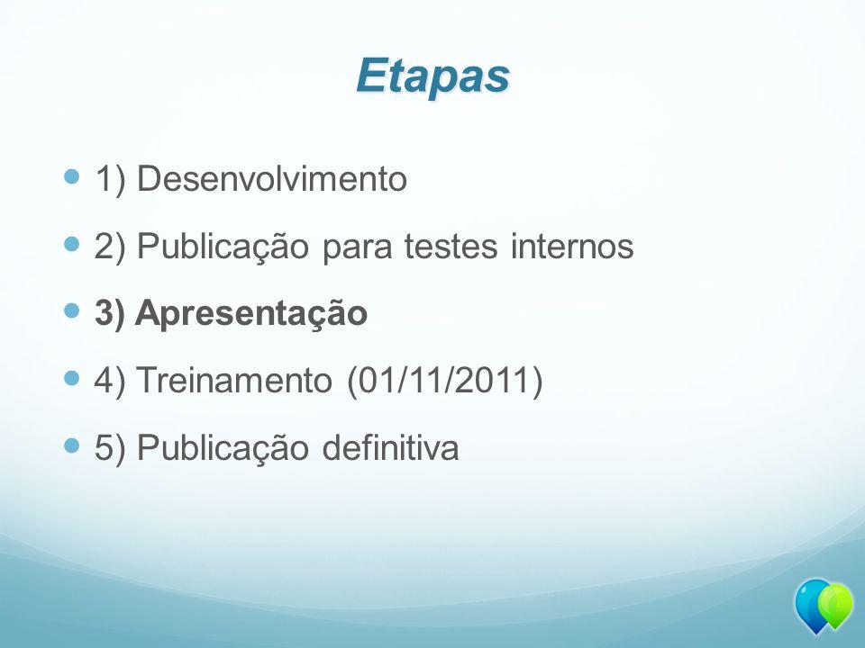 Etapas 1) Desenvolvimento 2) Publicação para testes internos