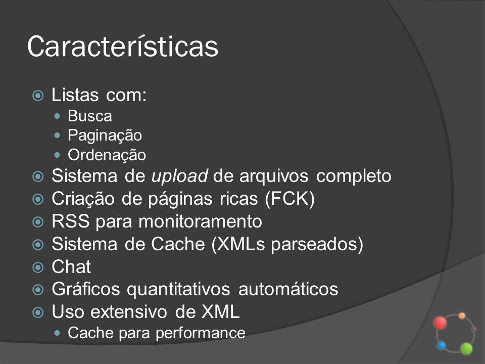 Características Listas com: Sistema de upload de arquivos completo
