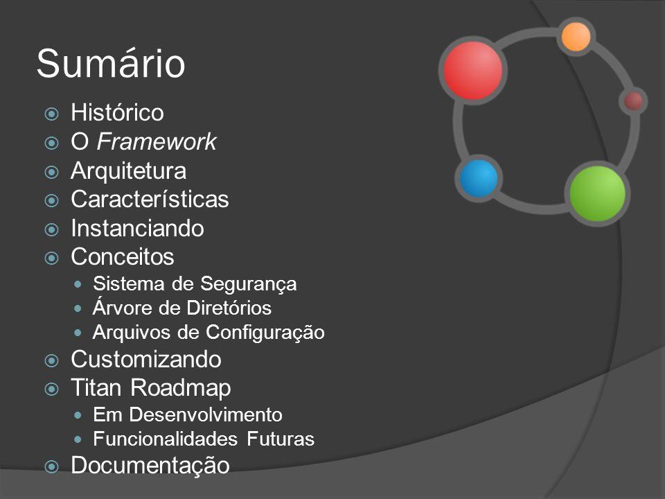 Sumário Histórico O Framework Arquitetura Características Instanciando