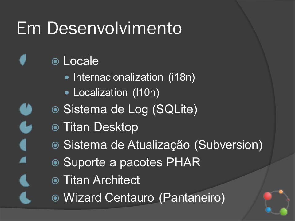 Em Desenvolvimento Locale Sistema de Log (SQLite) Titan Desktop