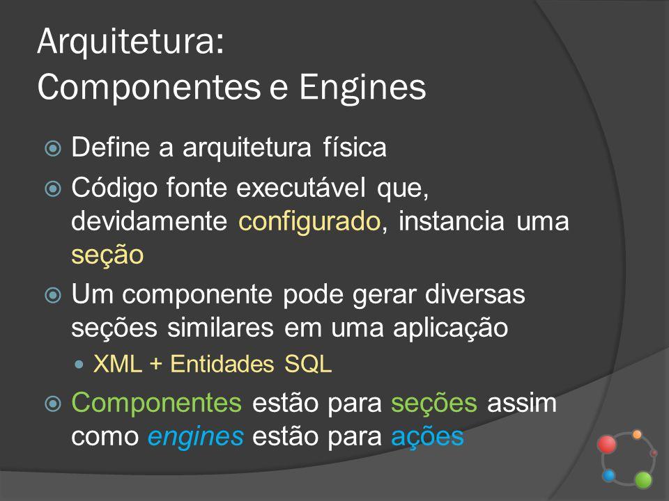 Arquitetura: Componentes e Engines